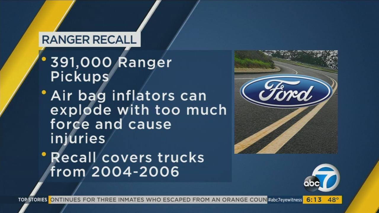 Ford is recalling nearly 391,000 Ranger pickups because the drivers air bag inflators can explode with too much force and cause injuries.