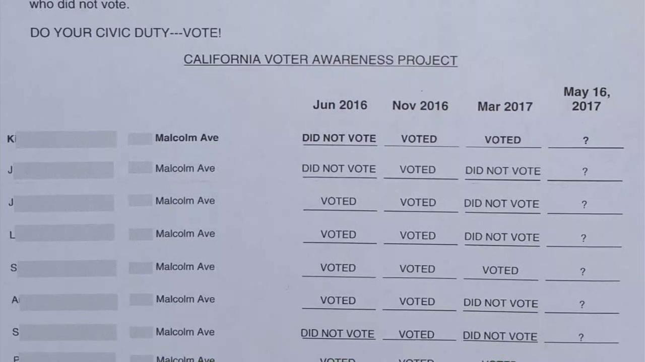 Los Angeles voters have received letters from a mysterious group that they say is trying to shame them into voting by exposing their voting record to their neighbors.