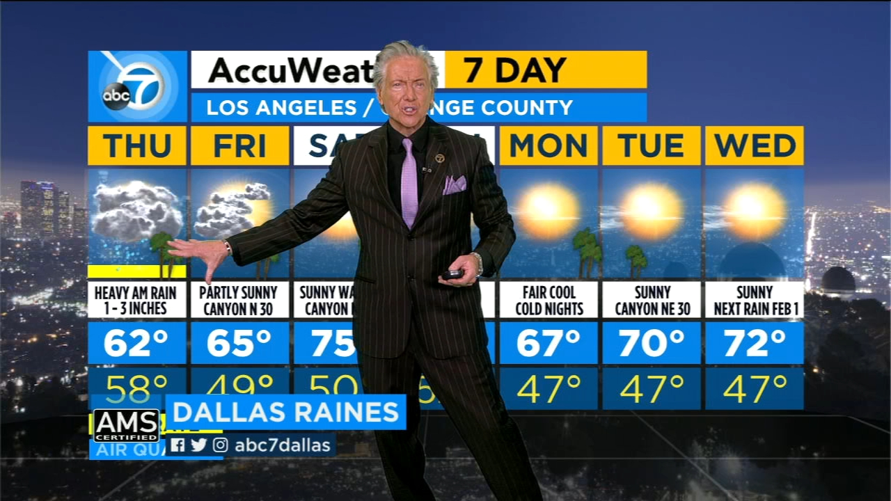 The heavy rain is continuing one more day in SoCal.
