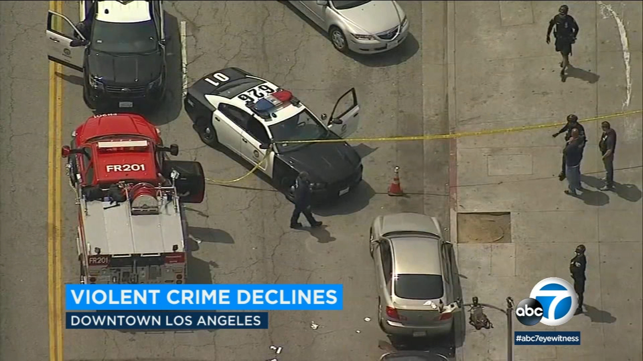 Reversing a recent trend, overall crime dropped in the city of Los Angeles last year.