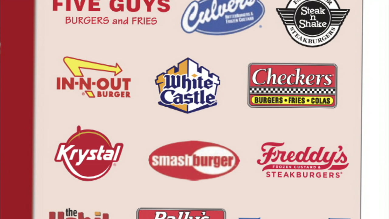 Signs for dozens of fast food joints, including In-N-Out, are shown in a listing of the places that received failing grades over antibiotics in meat.