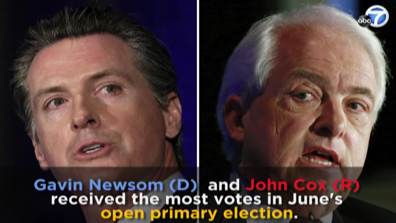 Gavin Newsom and John Cox are facing off in Californias race for governor.