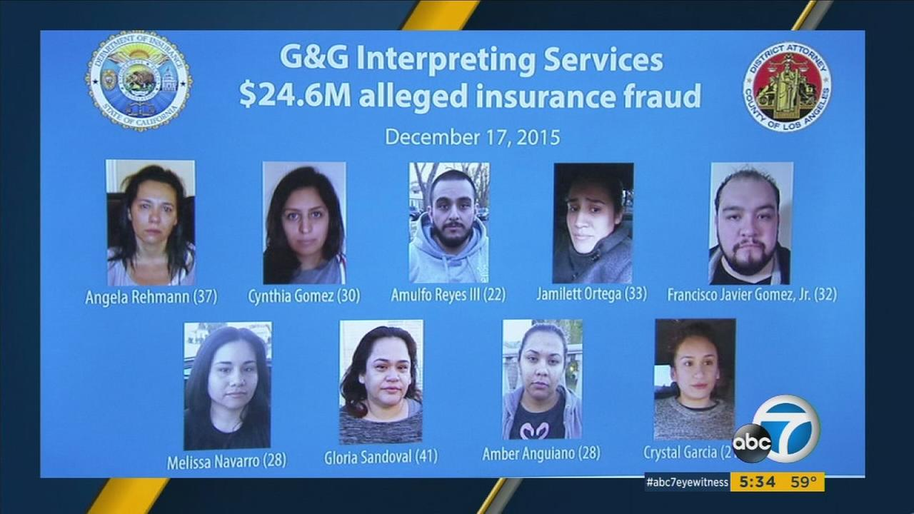 The California Department of Insurance said G&G Interpreting Services is being investigated in an alleged $24.6 million insurance fraud scheme.
