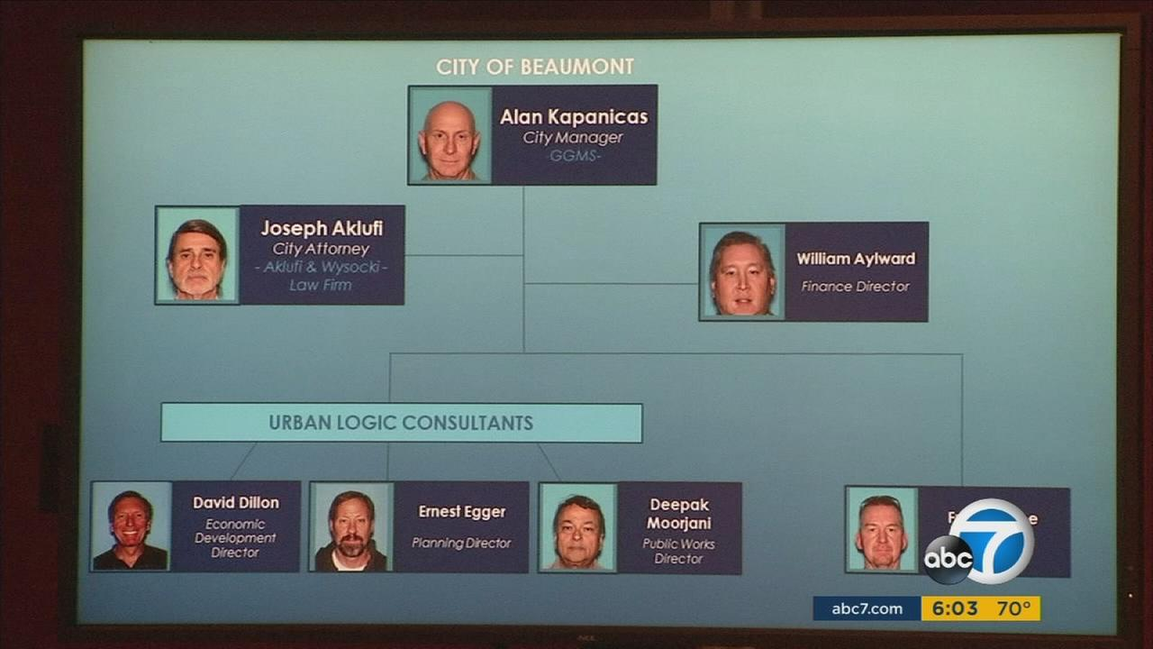 All seven former Beaumont city officials are shown in a flow chart.