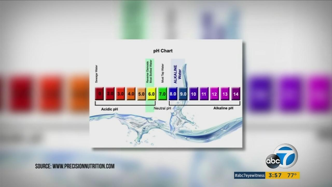 Many believe that drinking alkaline water with increased pH levels is better for the body, but some experts do not agree.