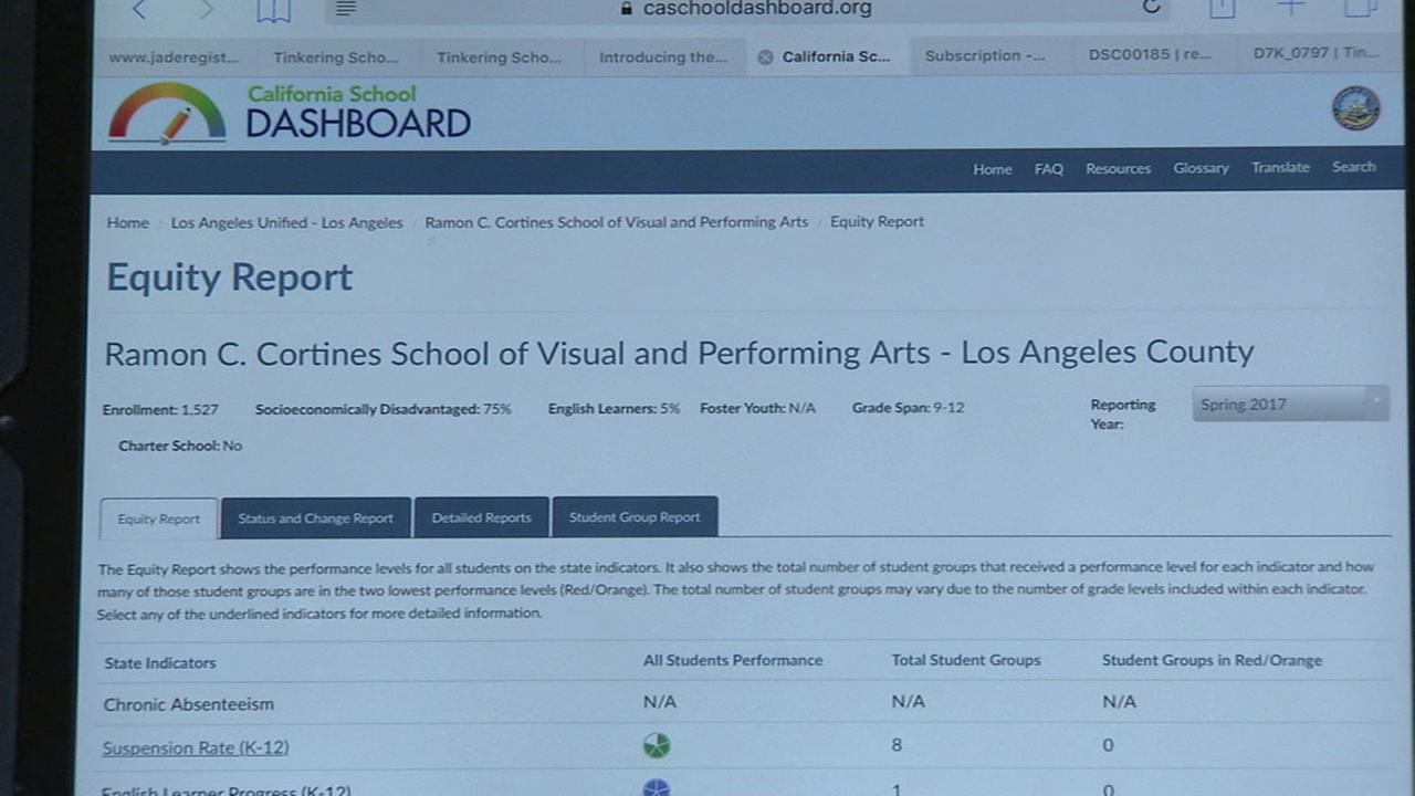 An image of the California School Dashboard website is shown.