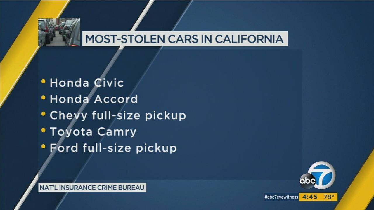 The Inland Empire has been seeing a spike in auto thefts in recent years, and the region now ranks fifth nationally in number of cases.