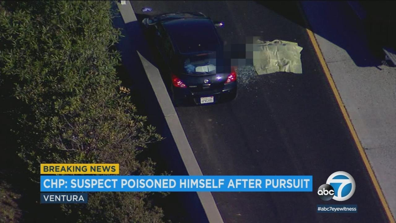 A suspect who led police on a chase that ended on the 101 Freeway in Ventura has died after he apparently poisoned himself, the California Highway Patrol said.