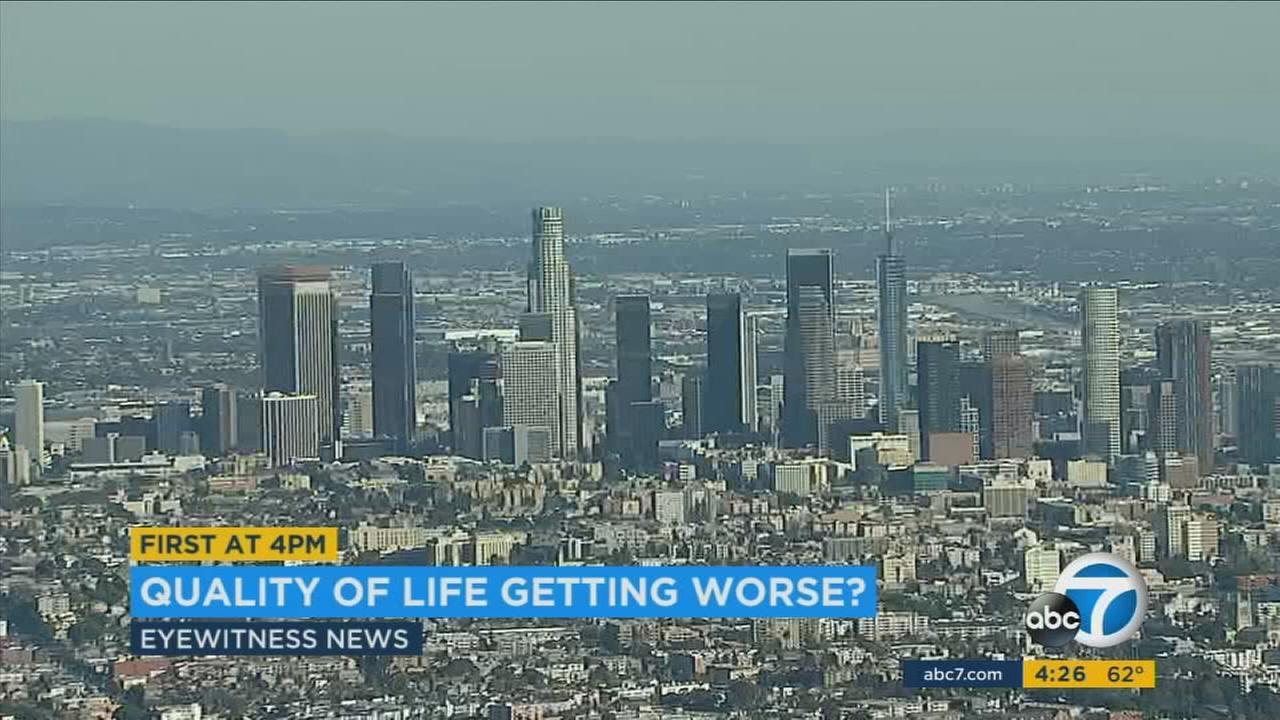The quality of life in Los Angeles County got worse over the past couple years, according to a new survey by UCLA.