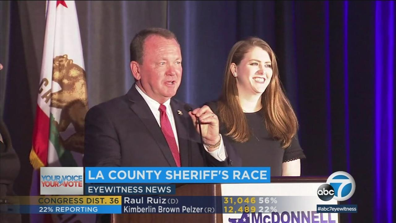 Incumbent Los Angeles County Sheriff Jim McDonnell held a significant lead over two candidates looking to unseat him.