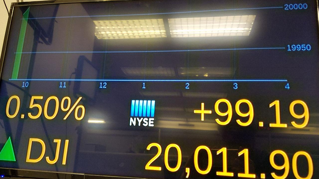 Dow Jones industrial average eclipses 20,000 for the first time