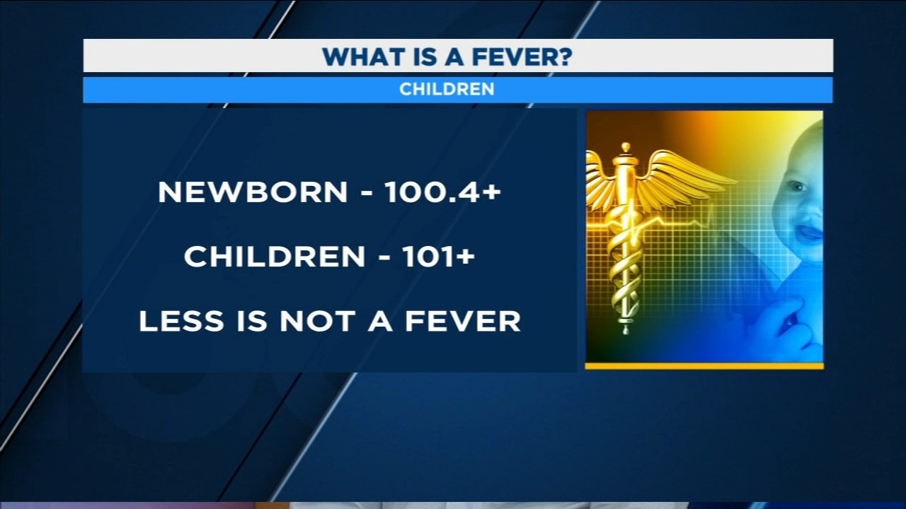 Every family has been through it: the uncertainty when your child has a fever. Even though its common, there are many misconceptions about it.