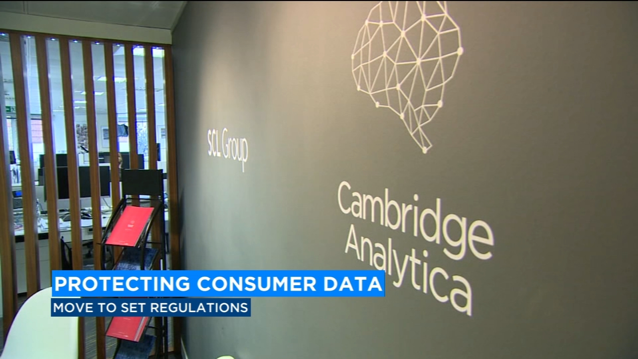 Congress is taking steps toward setting national regulations on how companies use consumer data.
