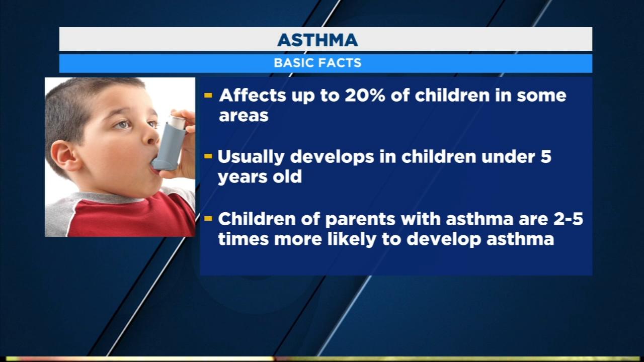 Doc Talk: Asthma