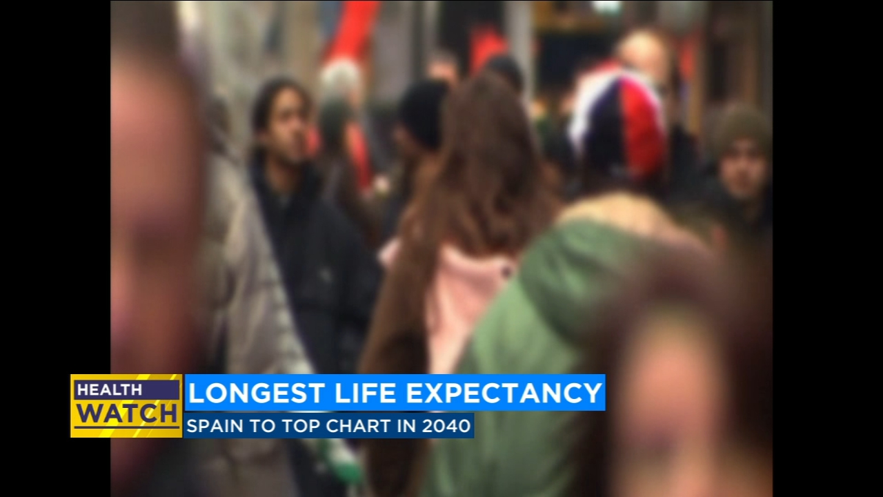 A new report has targeted the country expected to have the longest life expectancy by 20-40 years.