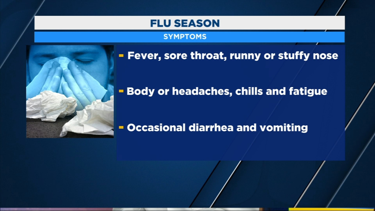Doc Talk: Recognizing flu symptoms in your kids