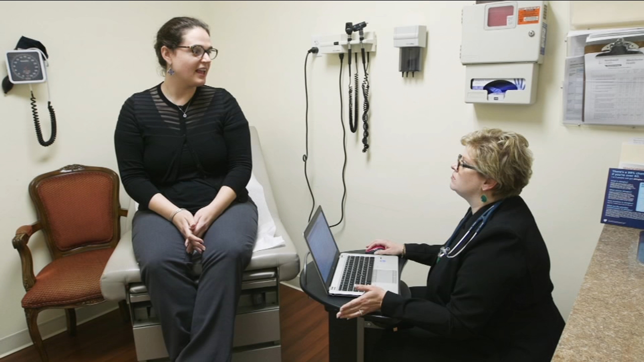 How to make the most out of a doctor's appointment