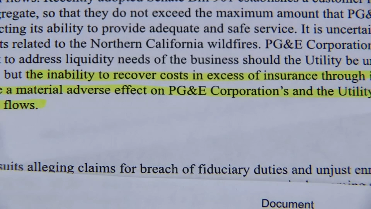 PG&E stocks drop, concern grows over the utility company's ability to pay potential claims