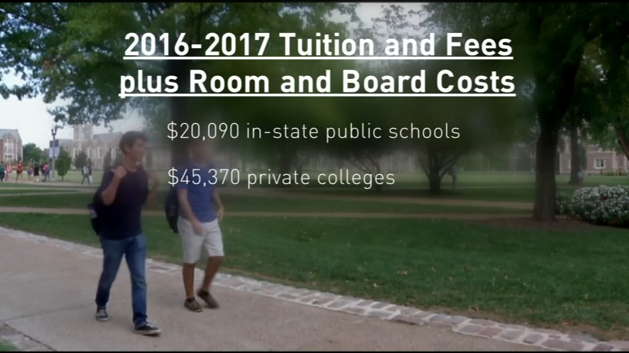 Tuition insurance offers financial protection for students who withdraw from school halfway through the semester.