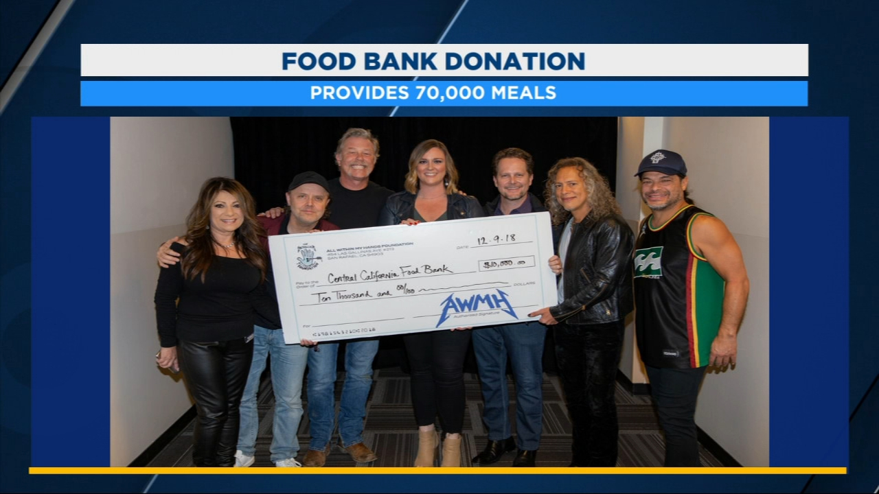 Rock group Metallica provides 70,000 meals to food bank while in Fresno