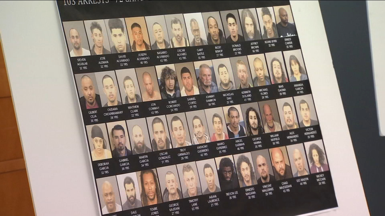 A large scale gang enforcement operation that included federal, state and local authorities resulted in the arrest of 103 alleged violent offenders and fugitives