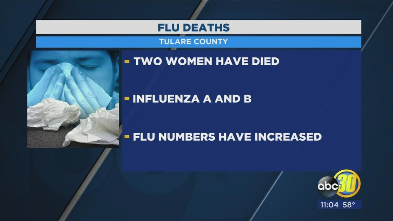 2 women die from flu-related infections in Tulare County, health officials say