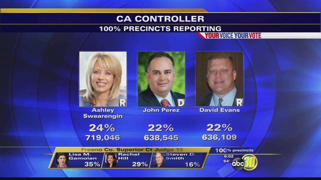 Statewide California Primary Election Results