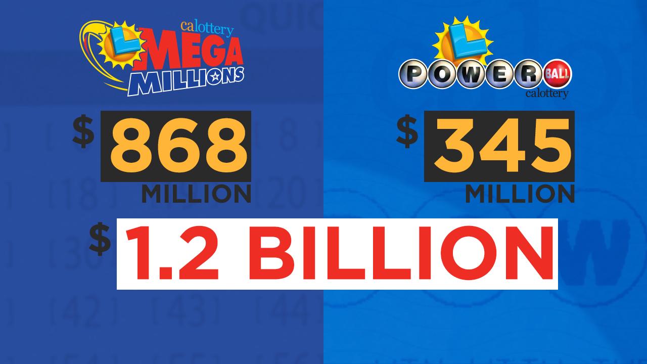 Combined Mega Millions and Powerball jackpots