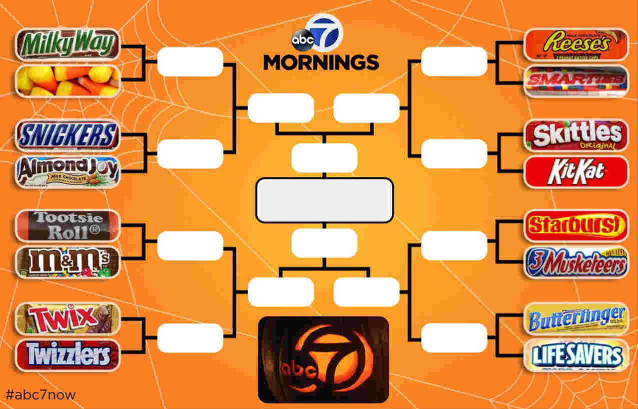 The ABC7 Mornings Candy Bracket is seen in this undated image.