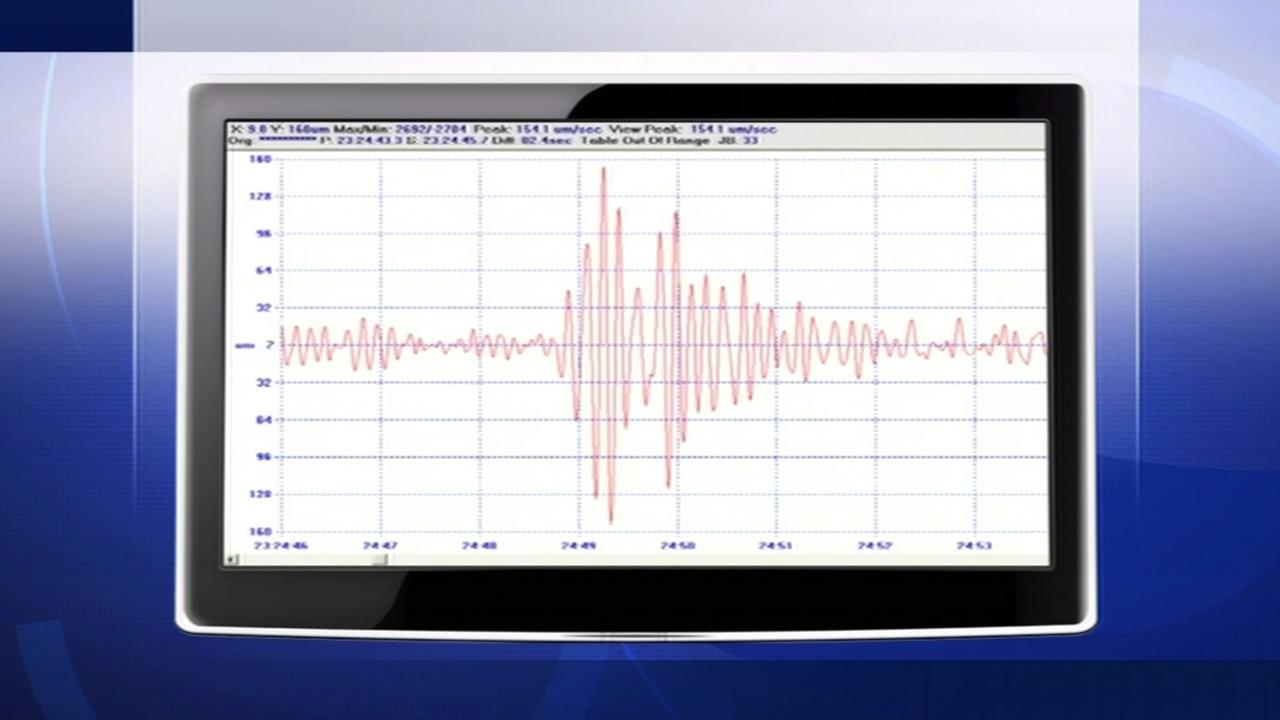 The ABC7 News Semisograph shows the moment a magnitude-3.5 earthquake and other smaller quakes hit near San Ramon, Calif. on Monday, October 19, 2015.