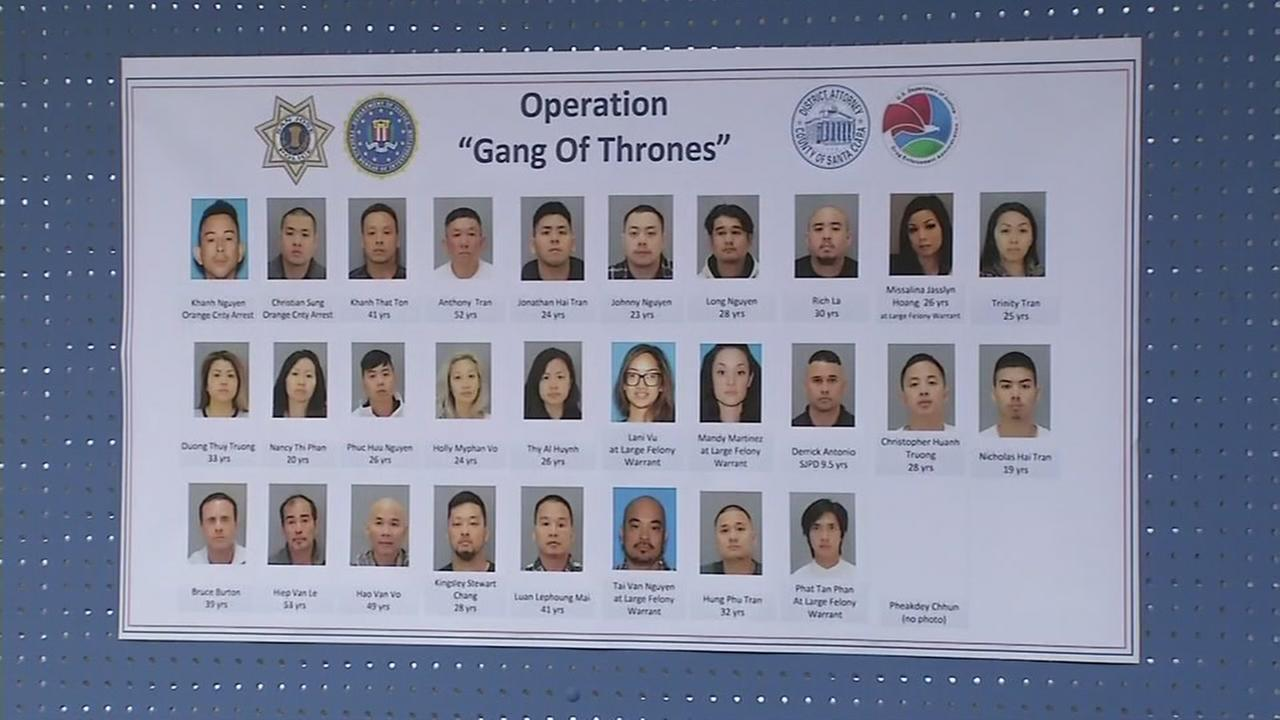 Operation Gang of Thrones netted the arrests of 23 members and associates of a San Jose, Calif. criminal street gang.