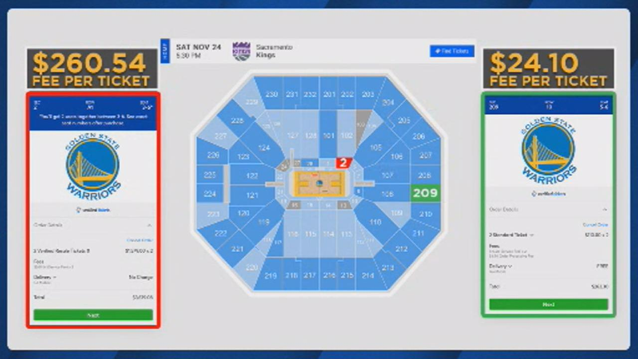 This image shows ticket fees for standard and courtside seats to see the Warriors at Oracle Arena in Oakland.