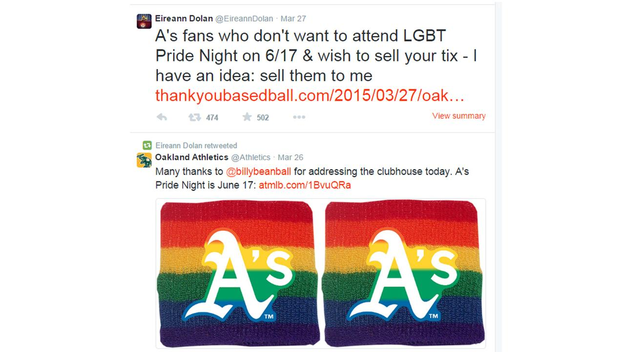 Tweets regarding Oakland As Pride Night