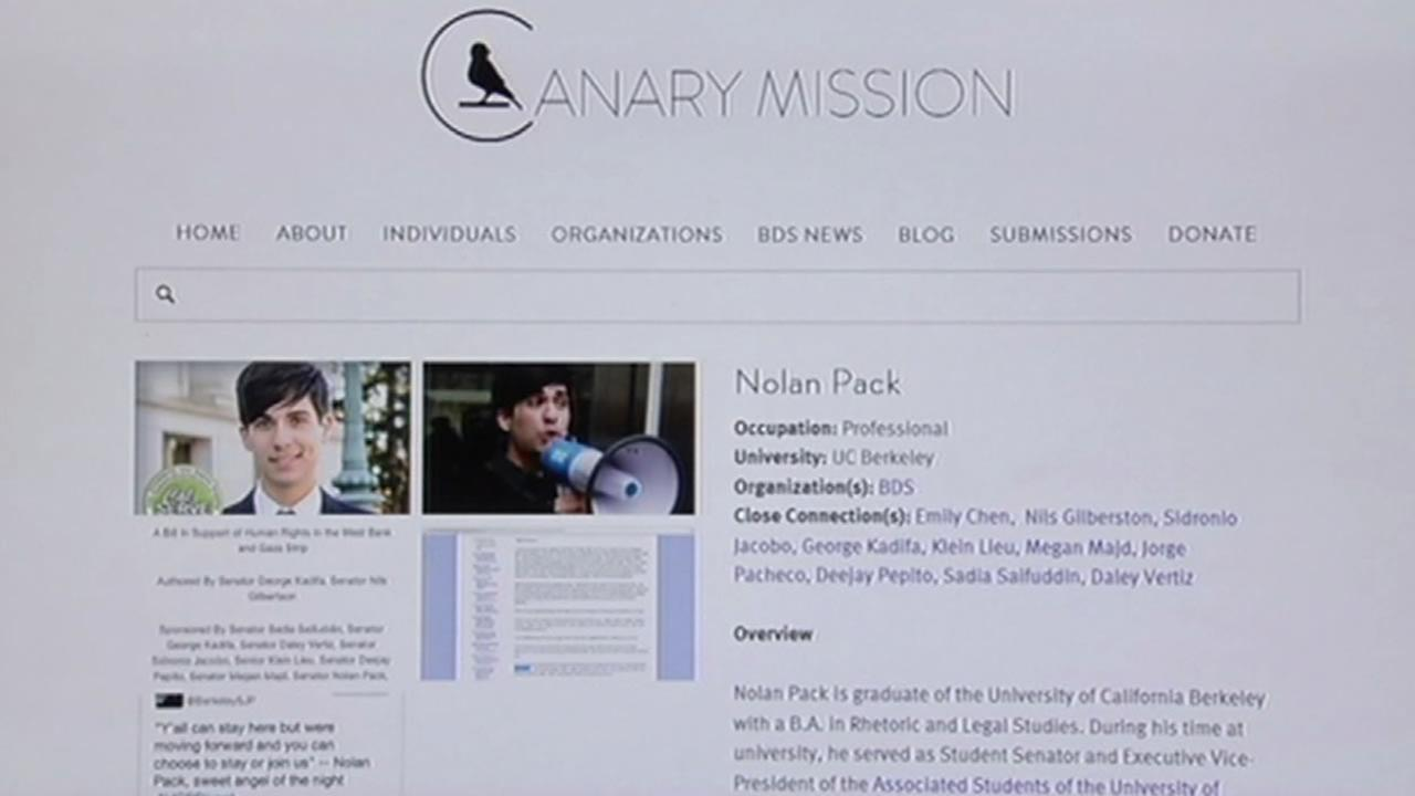 Canary Mission webpage of a politically active college student.