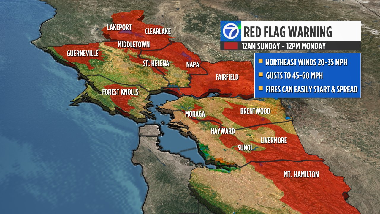 Fire danger in the Bay Area to increase Sunday, extreme caution advised