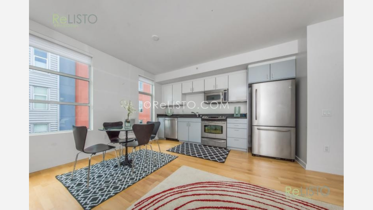What's The Cheapest Rental Available In Potrero Hill, Right Now?