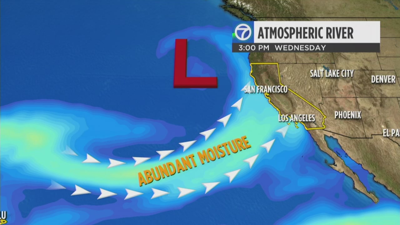 This weather graphic shows an Atmospheric River pointed directly at the California coast on Tuesday, Jan. 15, 2019.