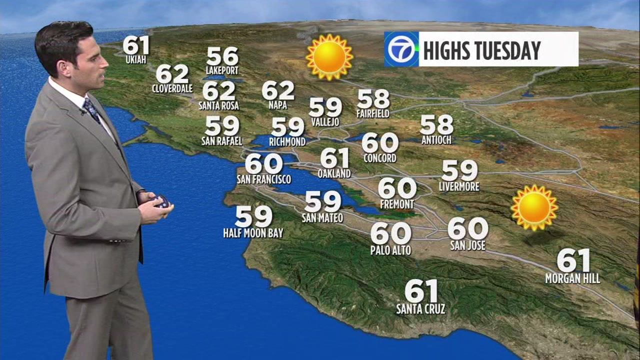 Tuesday will be sunny and relatively mild, with highs ranging from upper 50s at the coast to low 60s inland.