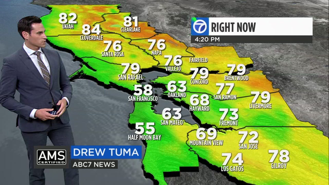 Meteorologist Drew Tuma has your local AccuWeather forecast for Tuesday evening.