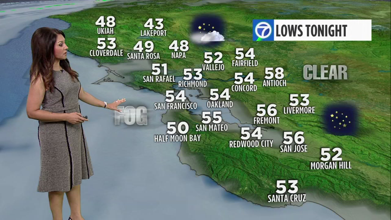Meterologist Sandhya Patel has your local AccuWeather forecast for Friday evening.