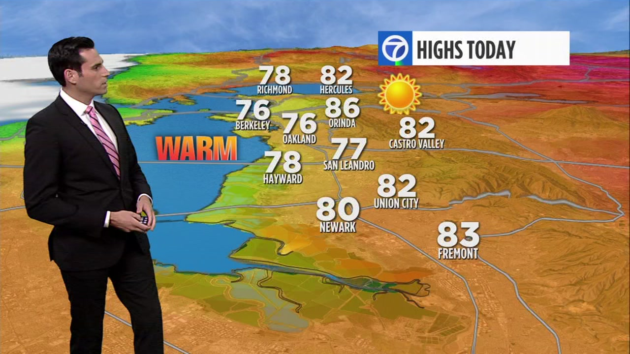 Meteorologist Drew Tuma has your local AccuWeather forecast.