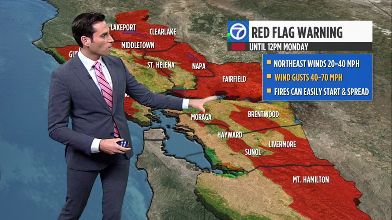 Red Flag Warning continues, strong winds expected