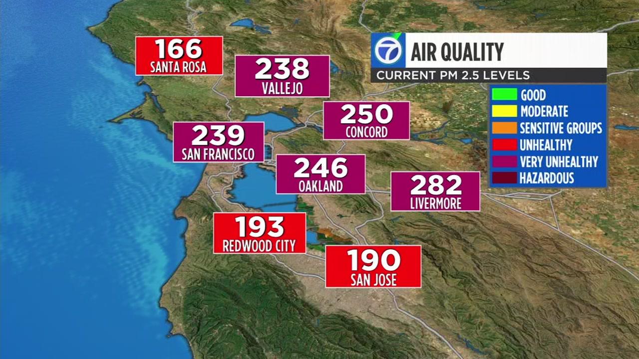 Air Quality 2pm Update