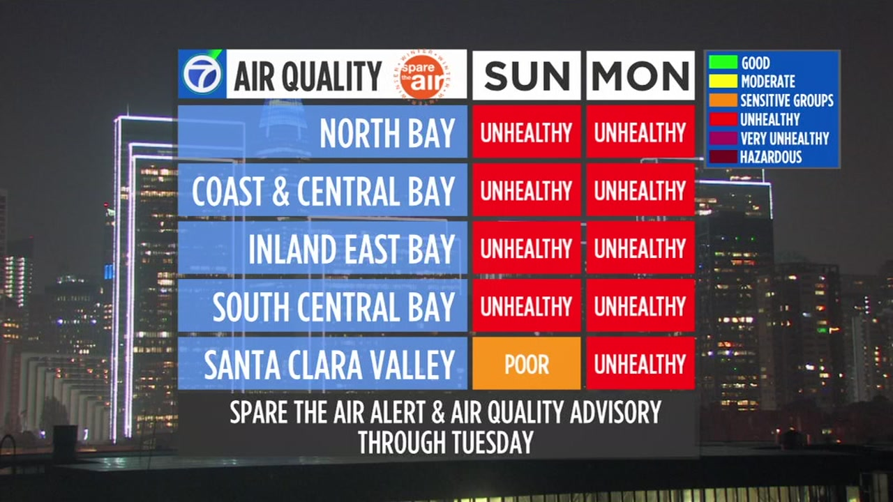 Air quality continues to be poor