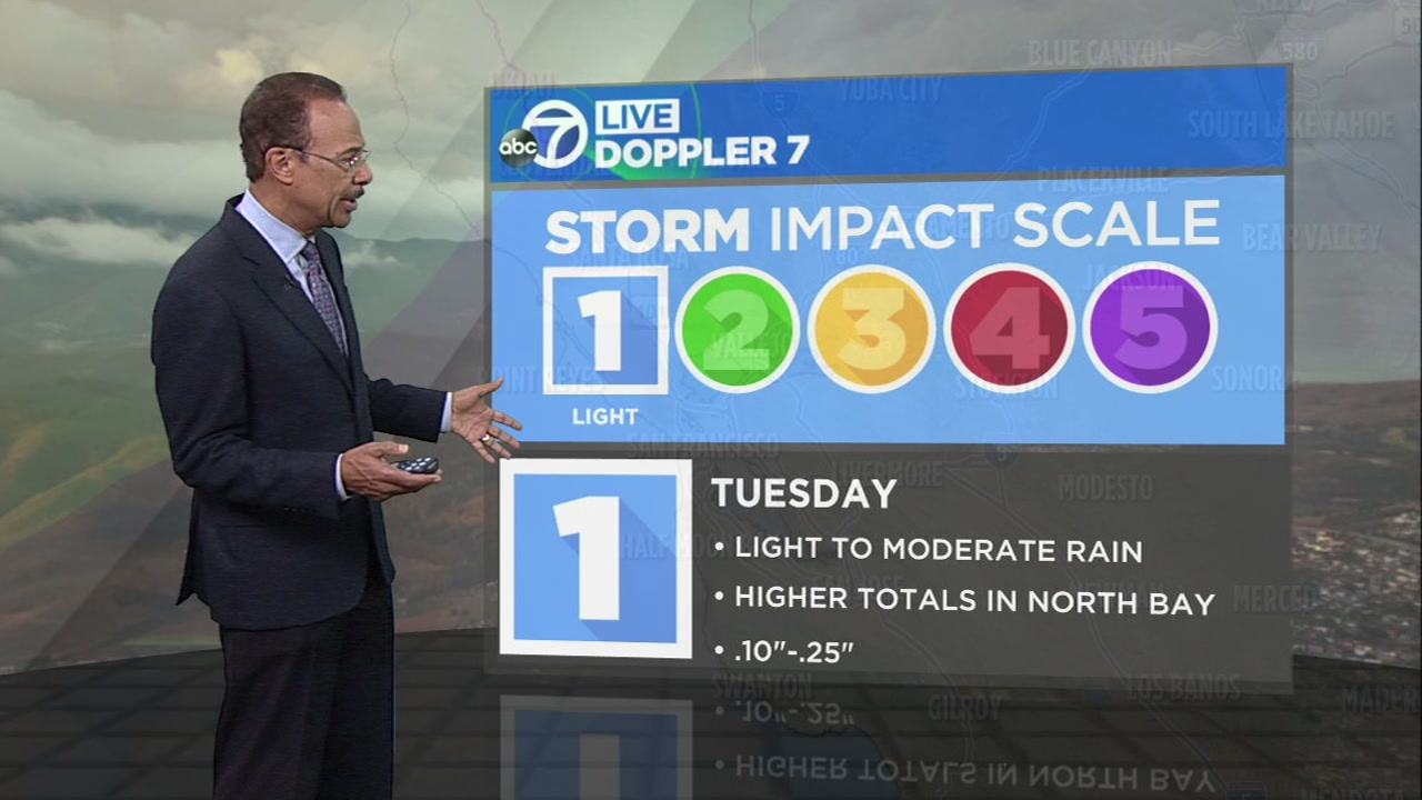 This image shows Weather Anchor Spencer Christian reporting in the ABC7 newsroom in San Francisco, Calif.