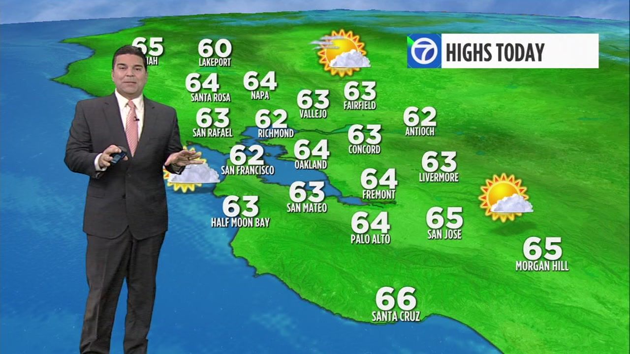 Meteorologist Mike Nicco has your local AccuWeather forecast.