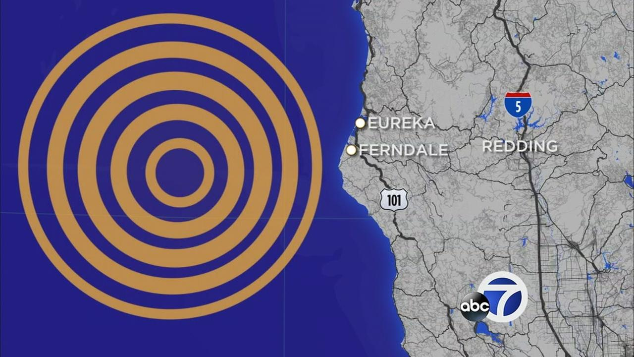 6.5 magnitude quake off the coast of Humboldt County