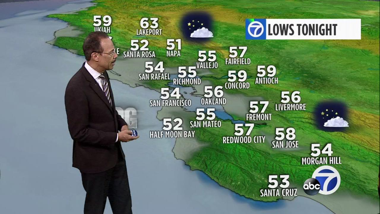 AccuWeather Forecast: Breezy with areas of fog Sunday evening