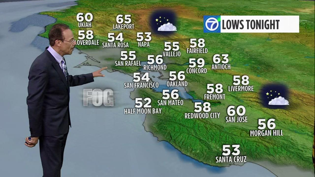 AccuWeather Forecast: Sunny skies, warmer temps
