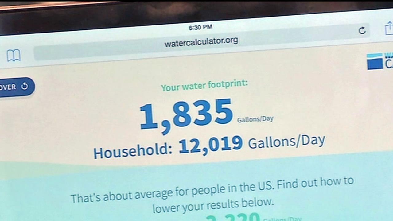 water calculator
